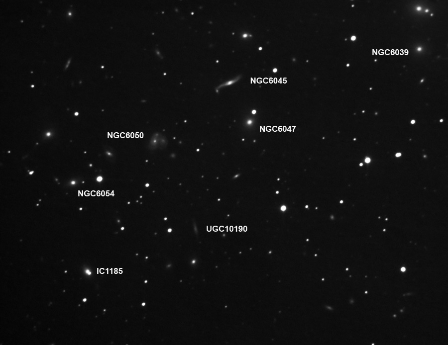 ngc6047 cluster4 labels