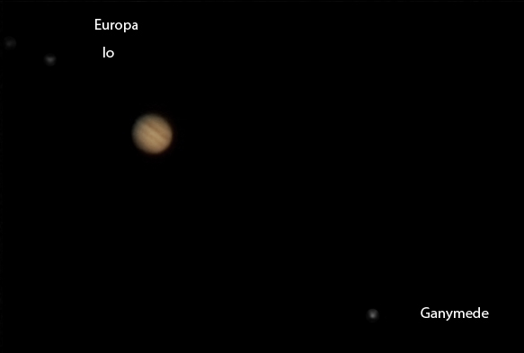 Jupiter & Moon's