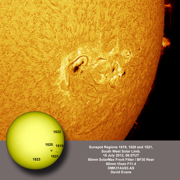 Sunspot Regions 1519, 1520 and 1521, South West Solar Limb.