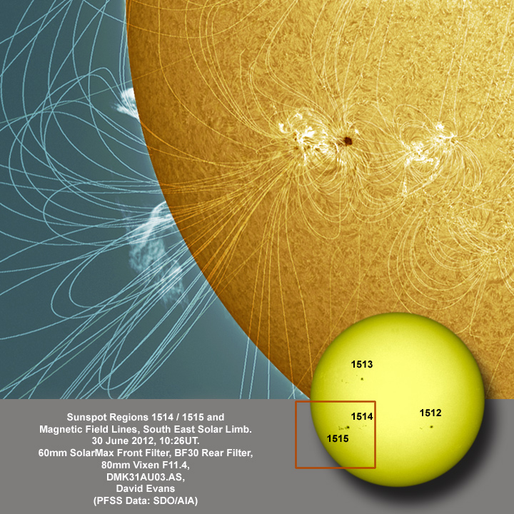 Sunspot Regions 1514 / 1515 and Magnetic Field Lines, South East Solar Limb.