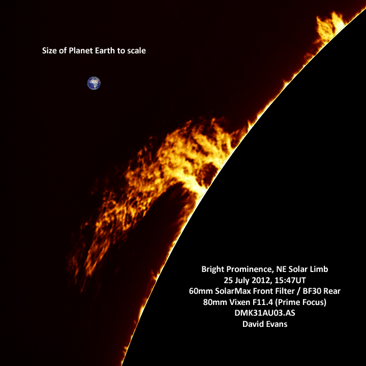 Bright Prominence, NE Solar Limb. (size of Planet Earth shown to scale)