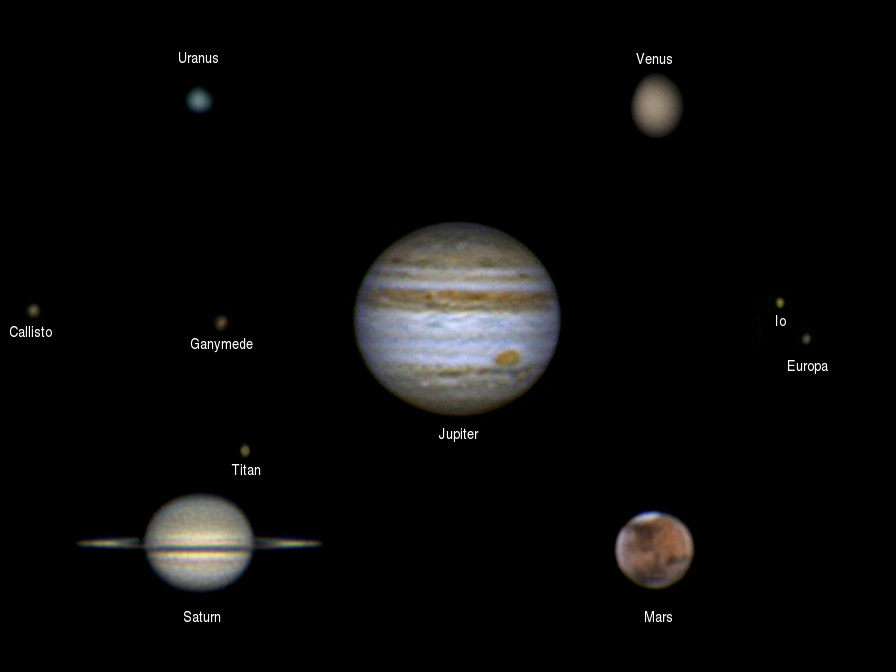 5 Planets 5 Moons 2010