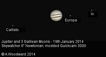 First Jupiter and Moons