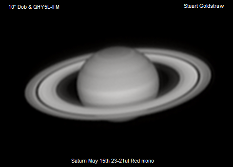 Saturn May 15th 23 21ut Red mono Drizzle15 reg6