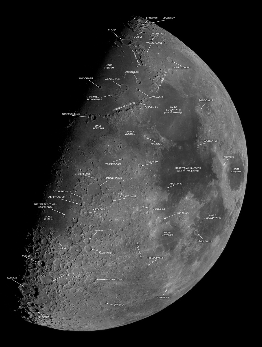 moon composite notated