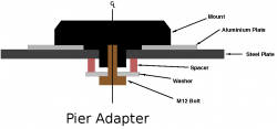 Pier-Adapter.png