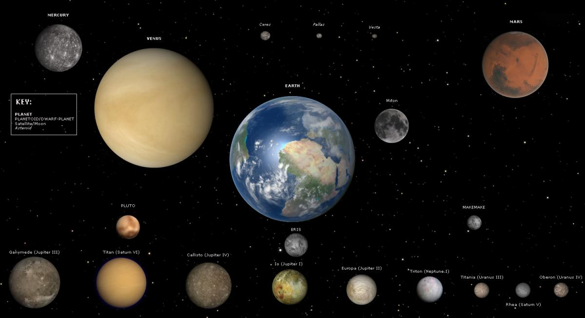 solar system models comparisons - photo #13