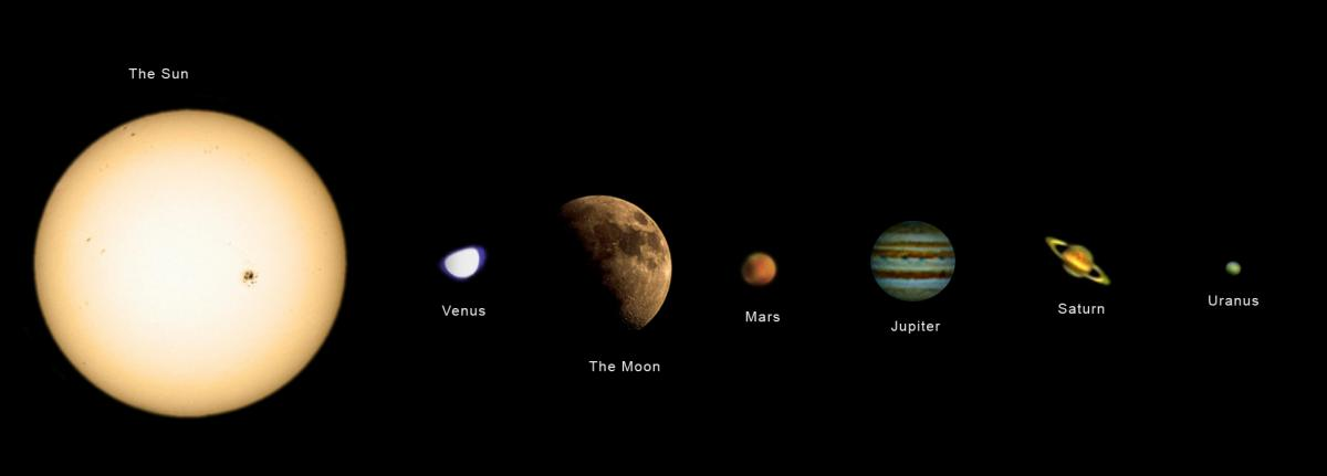 My Solar system So Far - Imaging - Planetary - Stargazers ...