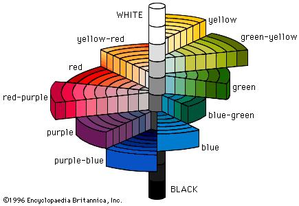 Munsell Color-System.jpg