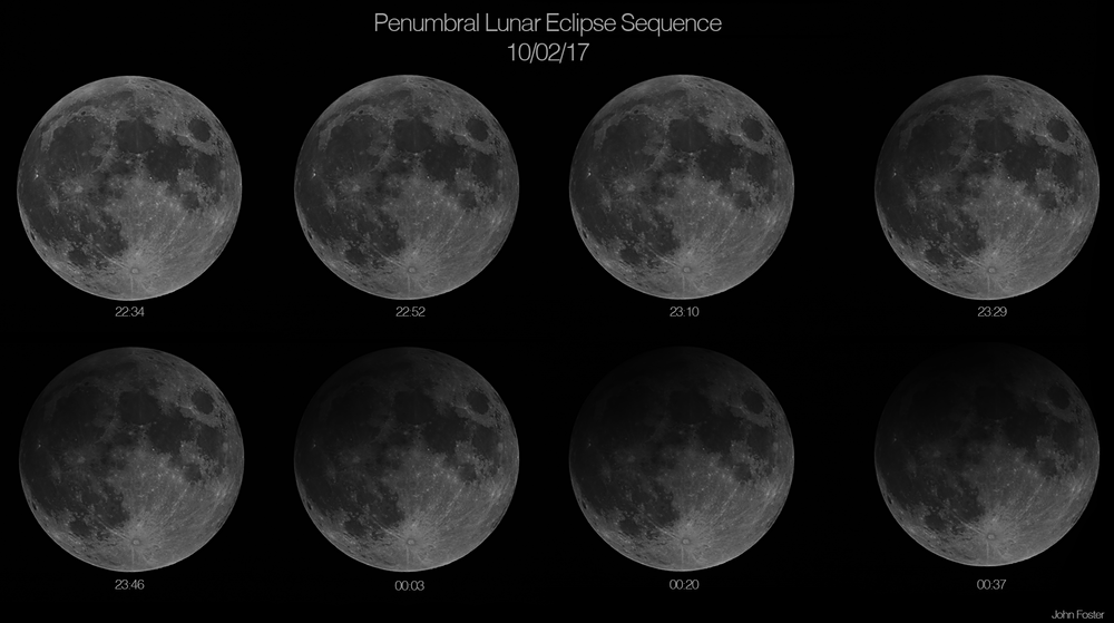 Lunar eclipse sequence 10-02-17.png