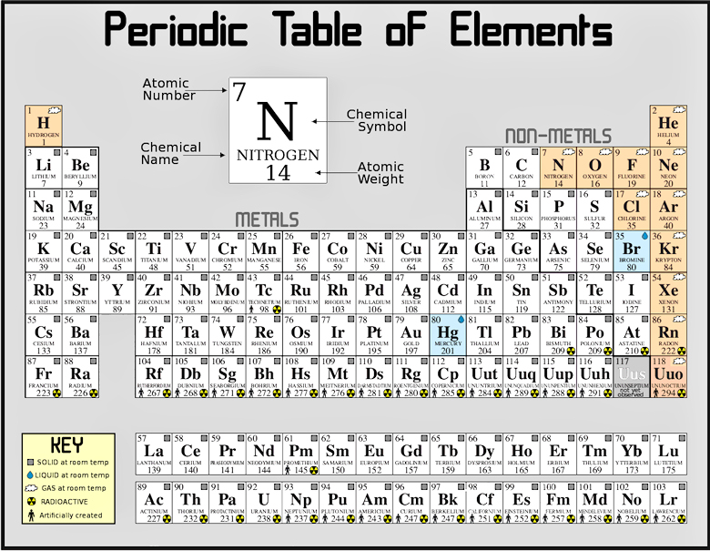 cs_periodic_table_of_elements.jpg.5d1b5cfb682f3d6e3b6126d4941b5f87.jpg