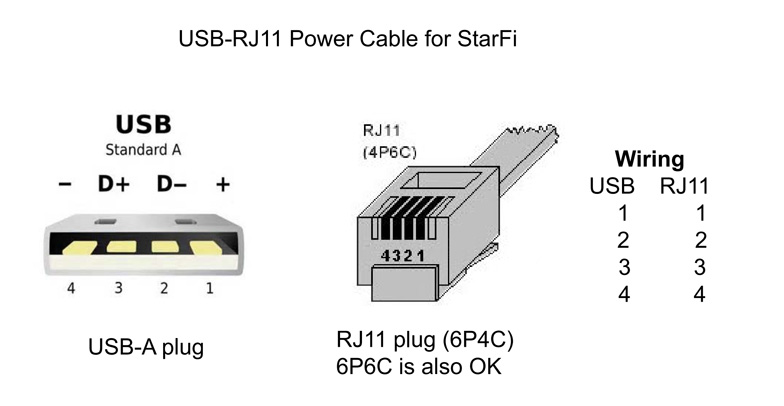 Diagram  Rj45 To Rj11 Connection Diagram Full Version Hd