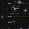 Galactic grouping (annotated)