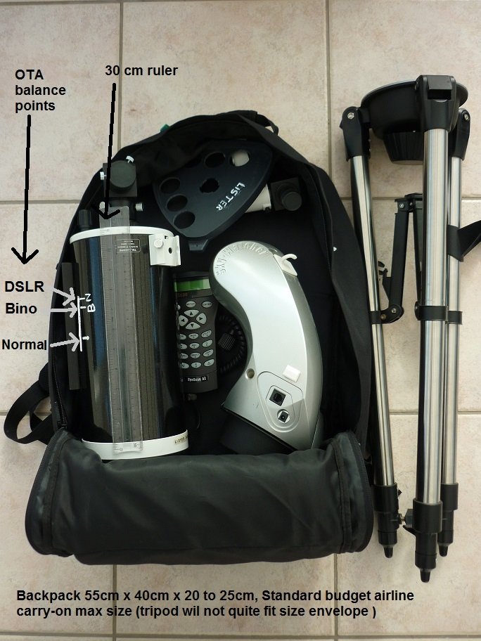 Skymax Backpack - Annotated (R).jpg