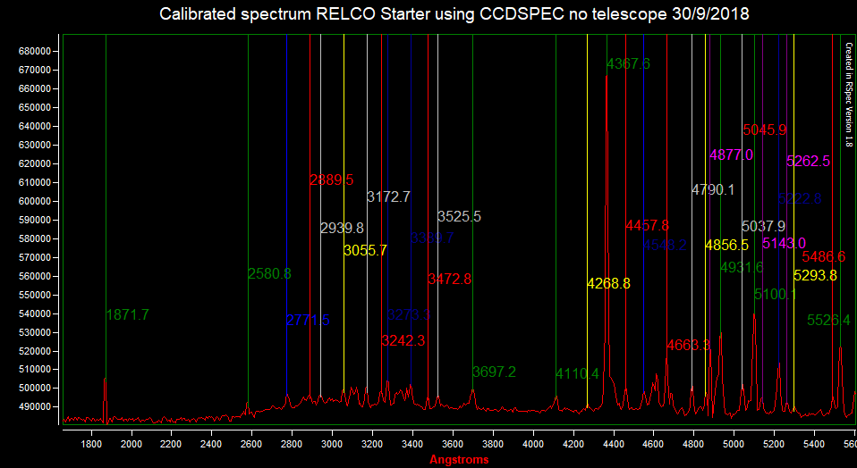 Labelled lines calibrated spectrum RECLO CCDSPEC 300918.png