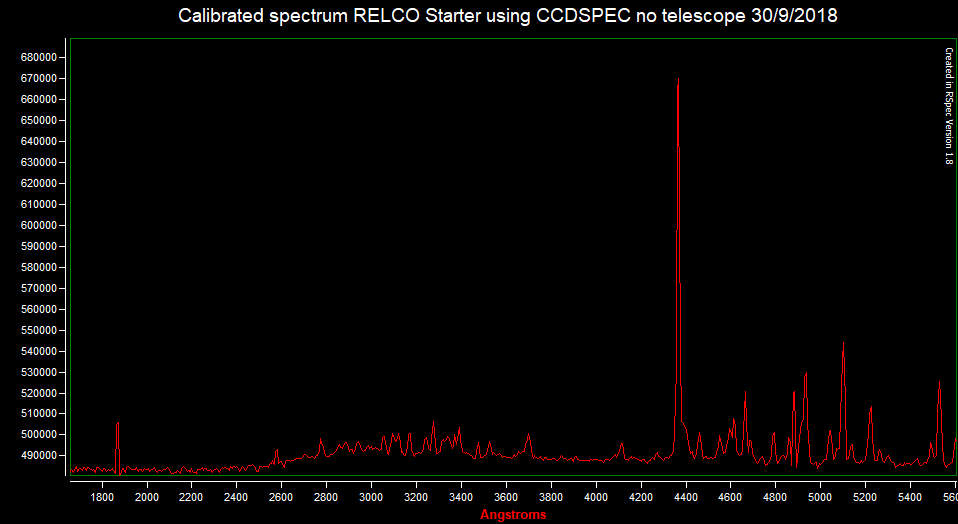 Calibrated RELCO Spectrum CCDSPEC no telescope 300918.png