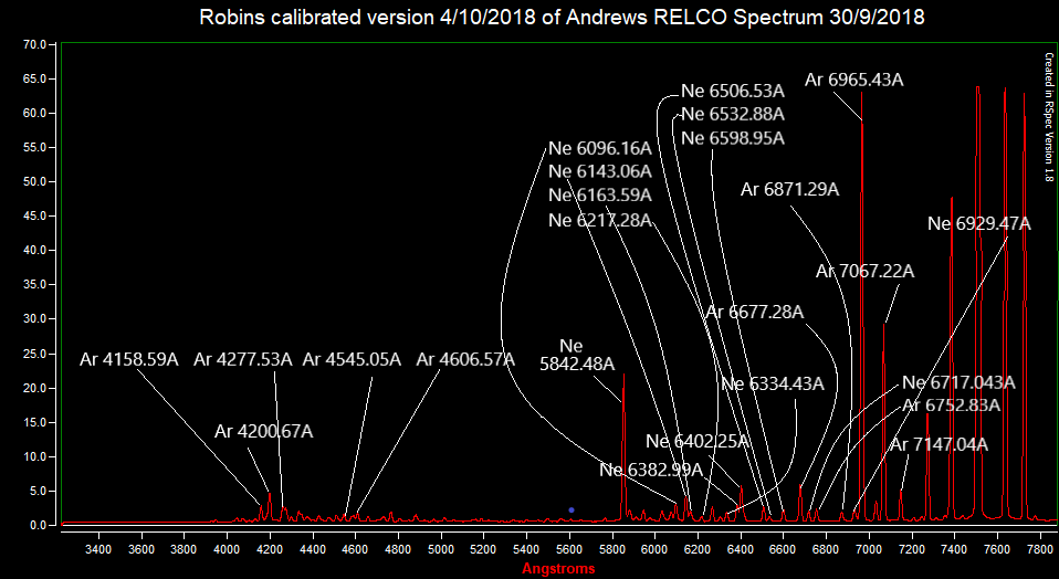Robins calibrated version 041018 of Andrews RELCO Spectrum 300918 labelled lines from Atlas emission lines.png