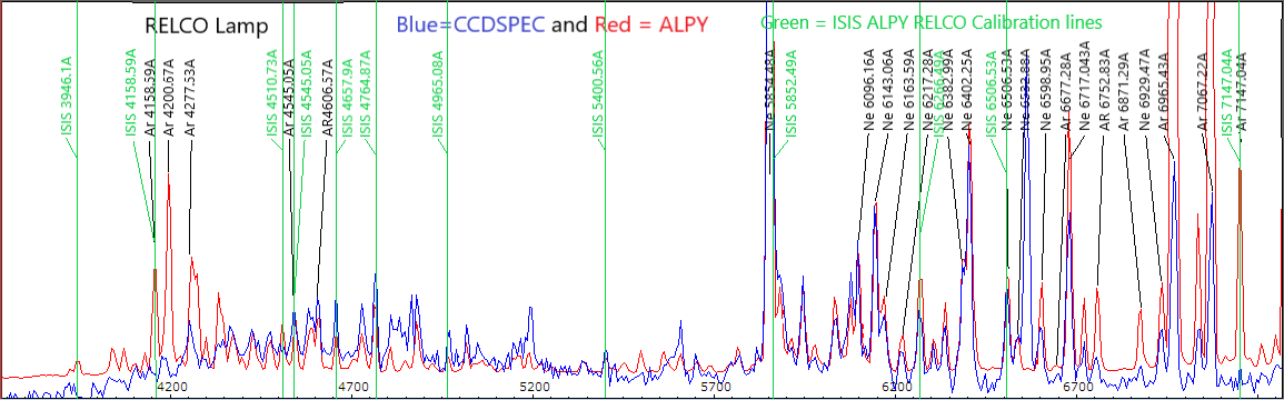 RELCO Spectrum CCDSPEC & ALPY21 - lines identified -711008.png