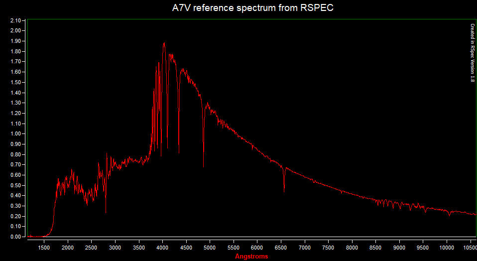 A7V reference spectrum from RSPEC.png