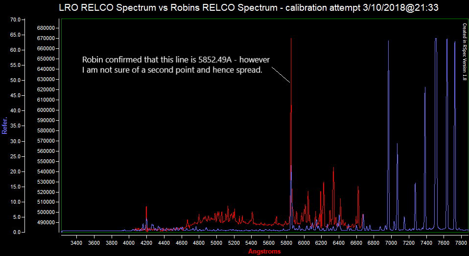 LRO RELCO Spectrum vs Robins RELCO Spectrum calibration attempt 031018.png