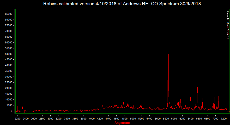Robins calibrated version 041018 of Andrews RELCO Spectrum 300918.png
