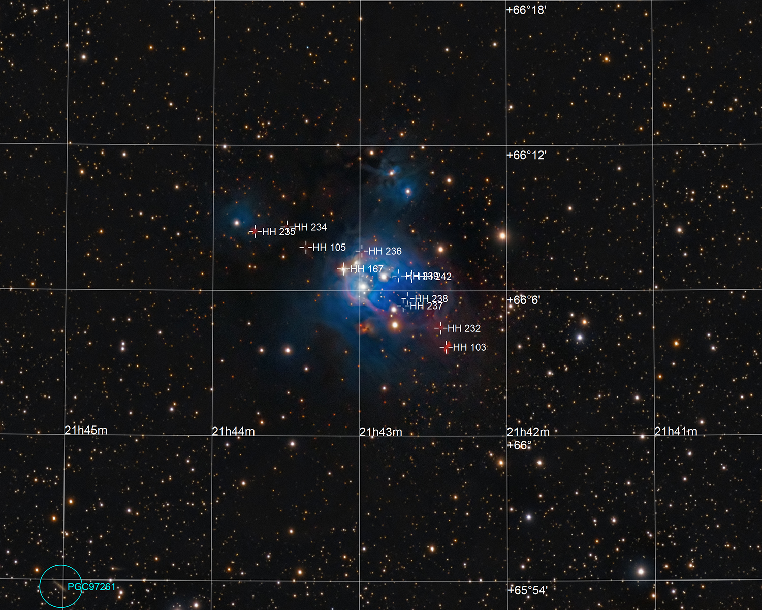 Star formation (annotated)