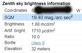 Tell us your sky quality - Observing - Discussion